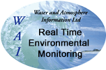 WAI - Nationwide Environmental Monitoring